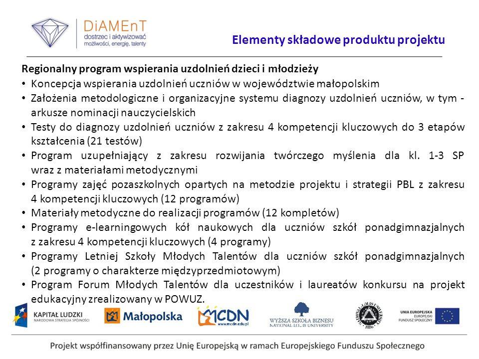 Regionalny program wspierania uzdolnień dzieci i młodzieży Koncepcja wspierania uzdolnień uczniów w województwie małopolskim Założenia metodologiczne
