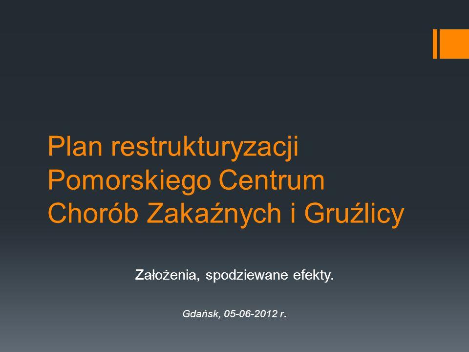 Plan restrukturyzacji Pomorskiego Centrum Chorób Zakaźnych i Gruźlicy Założenia, spodziewane efekty. Gdańsk, 05-06-2012 r.