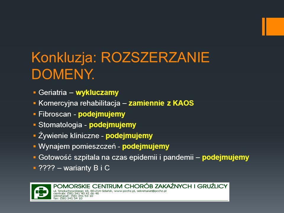 Konkluzja: ROZSZERZANIE DOMENY. Geriatria – wykluczamy Komercyjna rehabilitacja – zamiennie z KAOS Fibroscan - podejmujemy Stomatologia - podejmujemy