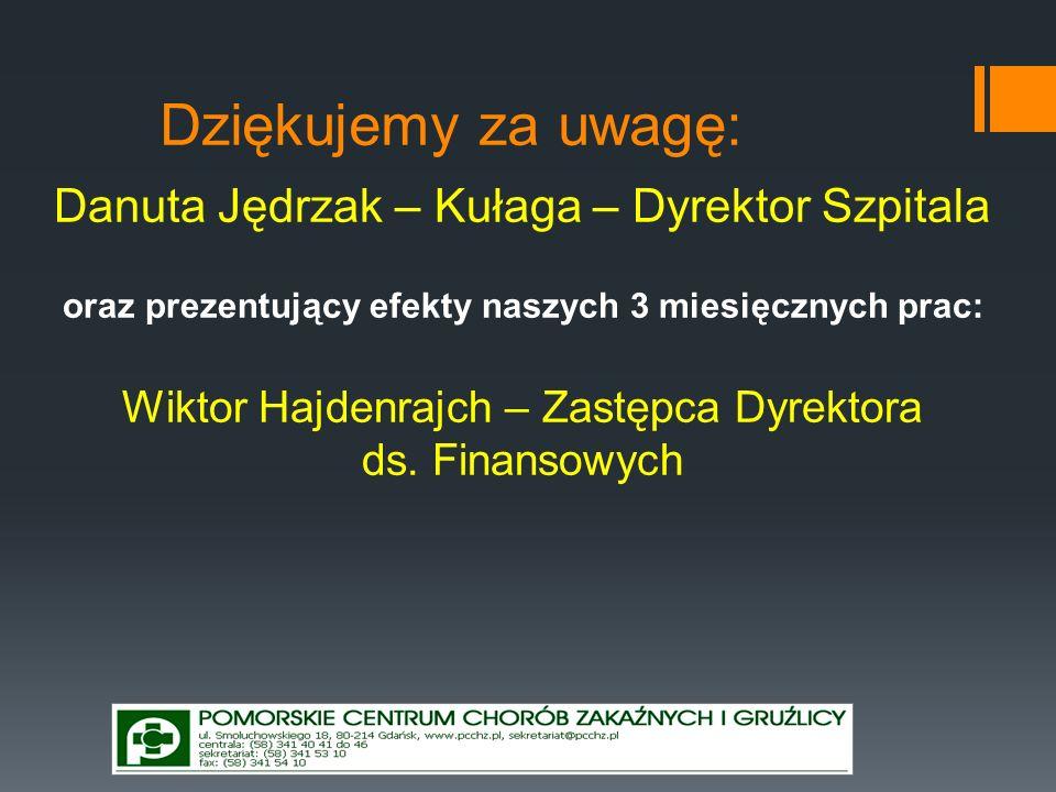 Dziękujemy za uwagę: Danuta Jędrzak – Kułaga – Dyrektor Szpitala oraz prezentujący efekty naszych 3 miesięcznych prac: Wiktor Hajdenrajch – Zastępca D