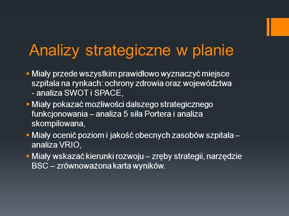 Analizy strategiczne w planie Miały przede wszystkim prawidłowo wyznaczyć miejsce szpitala na rynkach: ochrony zdrowia oraz województwa - analiza SWOT