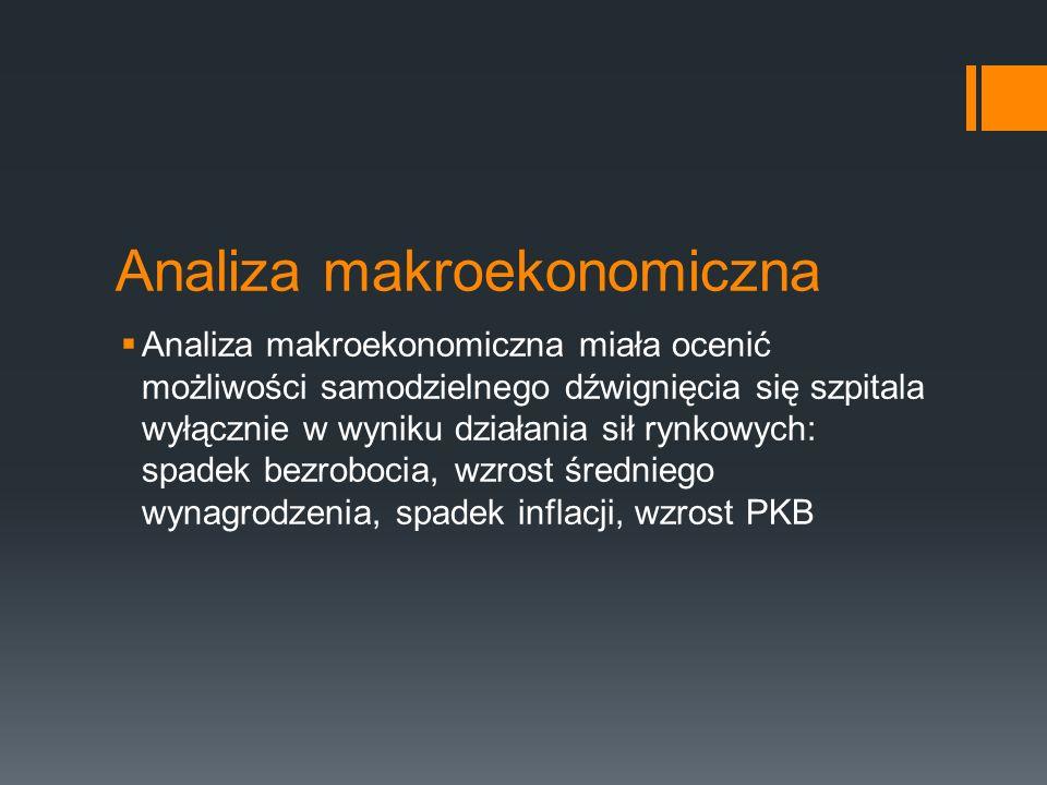 Wniosek z analizy makroekonomicznej Przyrost kontraktu na przestrzeni 9 lat BĘDZIE DODATNI ale nie przekroczy 1,6 mln zł, czyli ok.