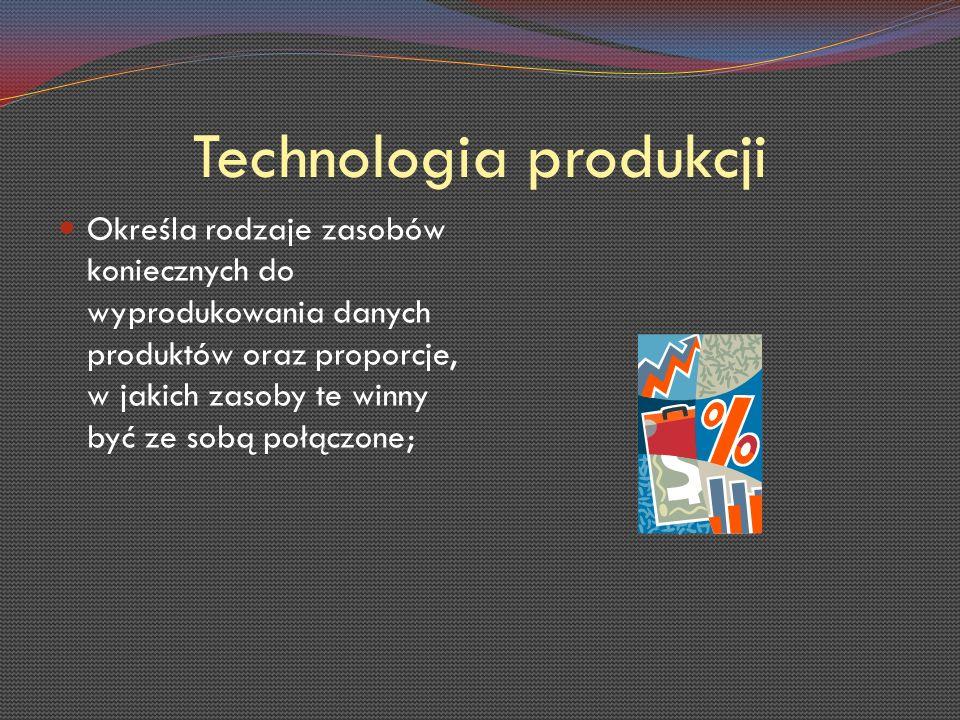 Technologia produkcji Określa rodzaje zasobów koniecznych do wyprodukowania danych produktów oraz proporcje, w jakich zasoby te winny być ze sobą połączone;