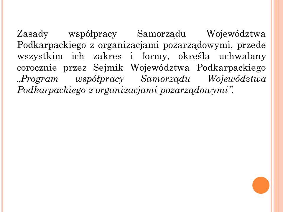 Zasady współpracy Samorządu Województwa Podkarpackiego z organizacjami pozarządowymi, przede wszystkim ich zakres i formy, określa uchwalany corocznie