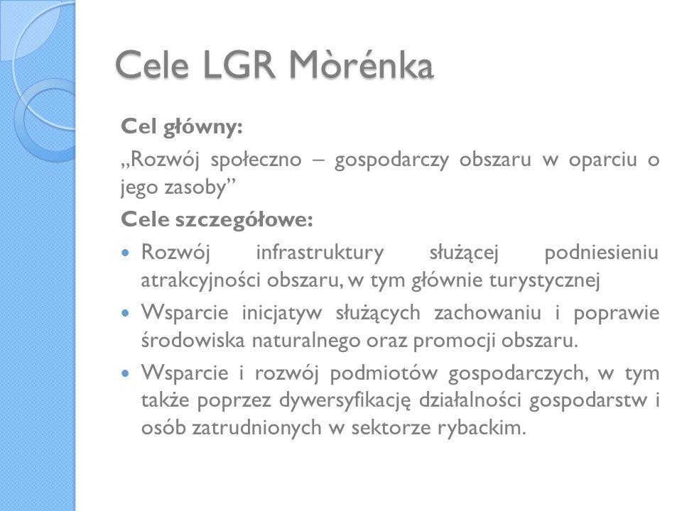 Cele LGR Mòrénka Cel główny: Rozwój społeczno – gospodarczy obszaru w oparciu o jego zasoby Cele szczegółowe: Rozwój infrastruktury służącej podniesieniu atrakcyjności obszaru, w tym głównie turystycznej Wsparcie inicjatyw służących zachowaniu i poprawie środowiska naturalnego oraz promocji obszaru.