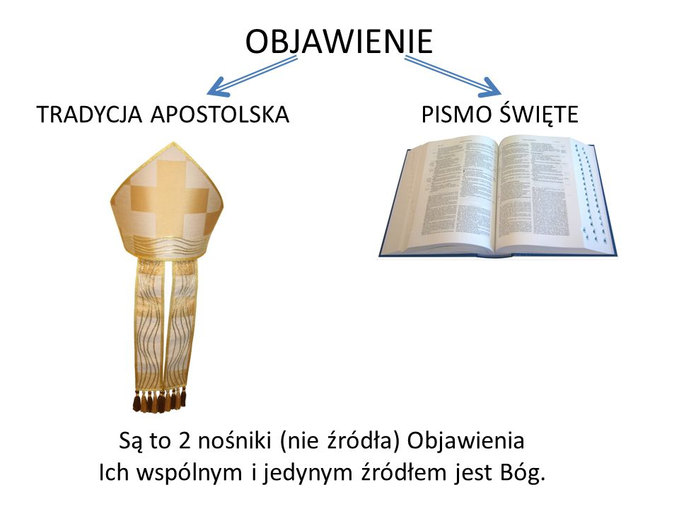 OBJAWIENIE TRADYCJA APOSTOLSKAPISMO ŚWIĘTE Są to 2 nośniki (nie źródła) Objawienia Ich wspólnym i jedynym źródłem jest Bóg.