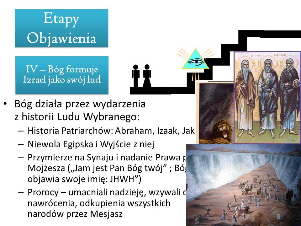 Etapy Objawienia IV – Bóg formuje Izrael jako swój lud Bóg działa przez wydarzenia z historii Ludu Wybranego: – Historia Patriarchów: Abraham, Izaak,