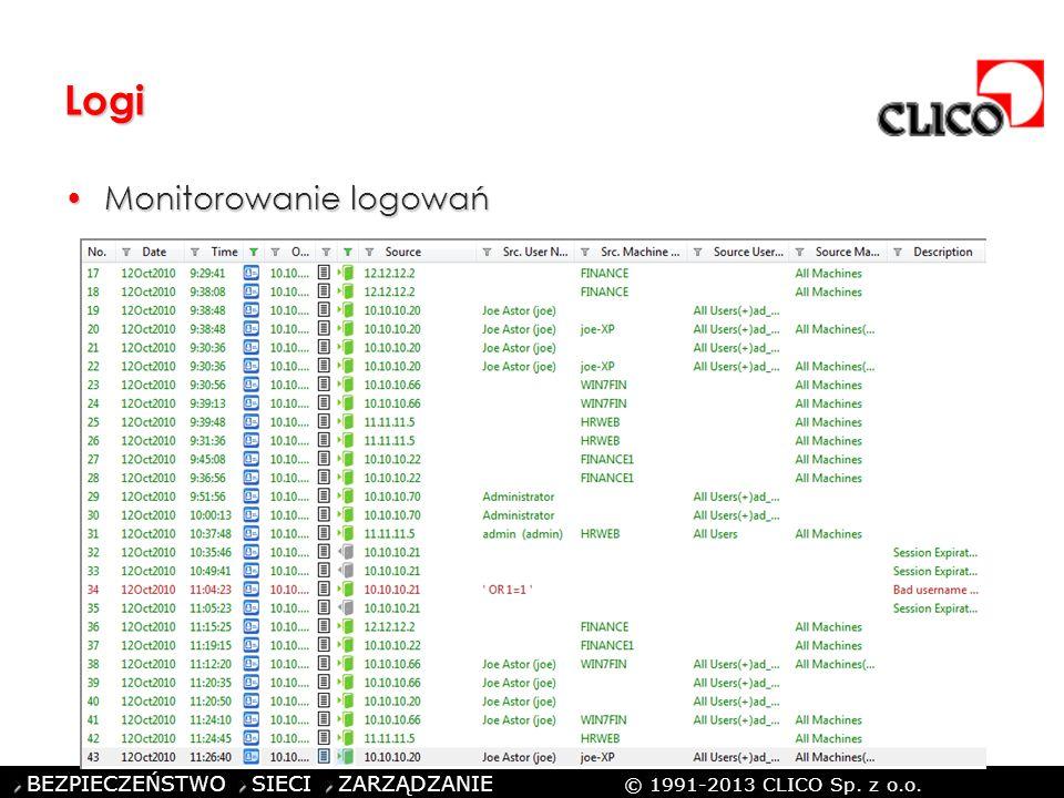 ©CLICO Sp. z o.o., 2010 BEZPIECZEŃSTWO SIECI ZARZĄDZANIE © 1991-2013 CLICO Sp. z o.o. Logi Monitorowanie logowańMonitorowanie logowań