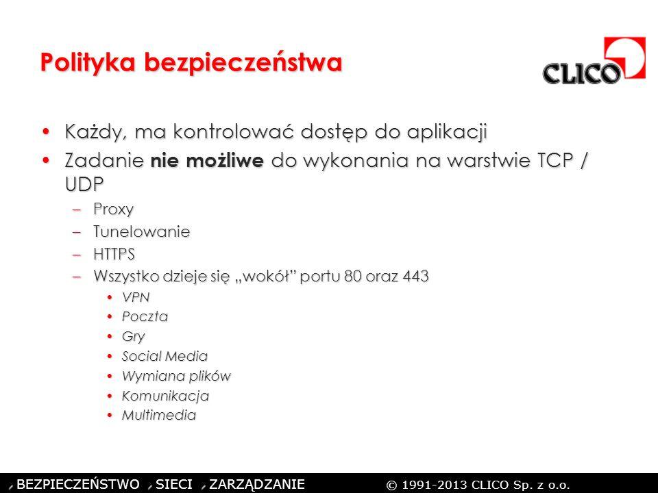 ©CLICO Sp. z o.o., 2010 BEZPIECZEŃSTWO SIECI ZARZĄDZANIE © 1991-2013 CLICO Sp. z o.o. Polityka bezpieczeństwa Każdy, ma kontrolować dostęp do aplikacj