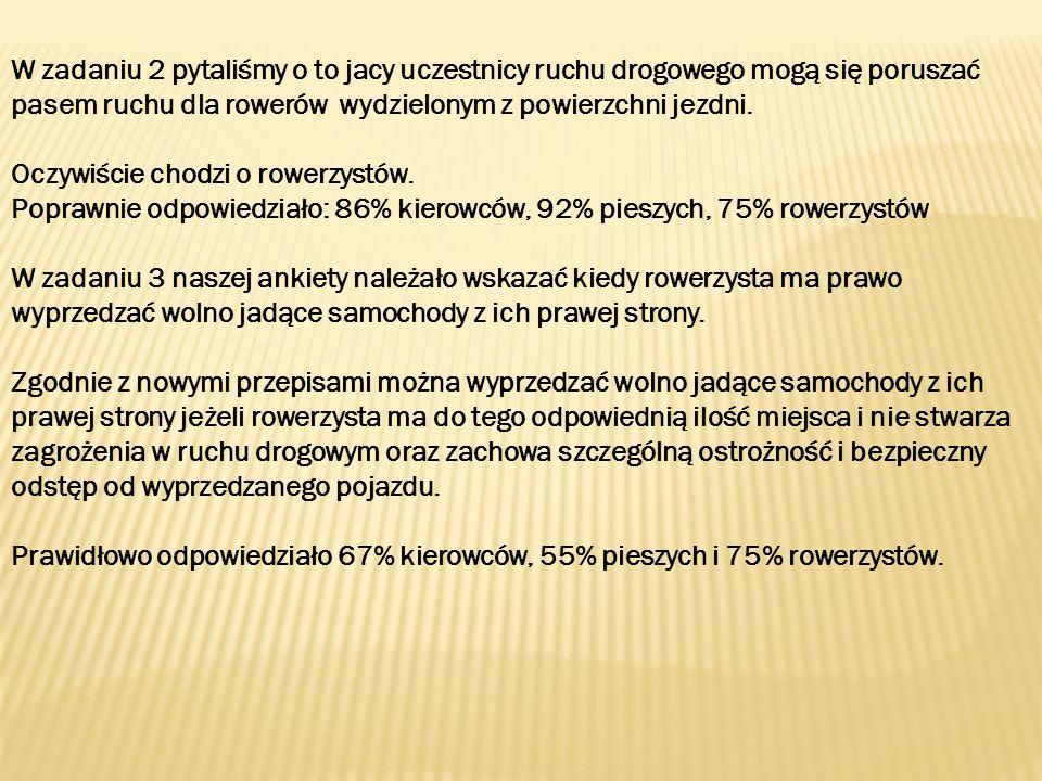 Nasi ankietowani wskazali również miejsca, w których zdarza się najwięcej wypadków lub występuje ryzyko ich wystąpienia.