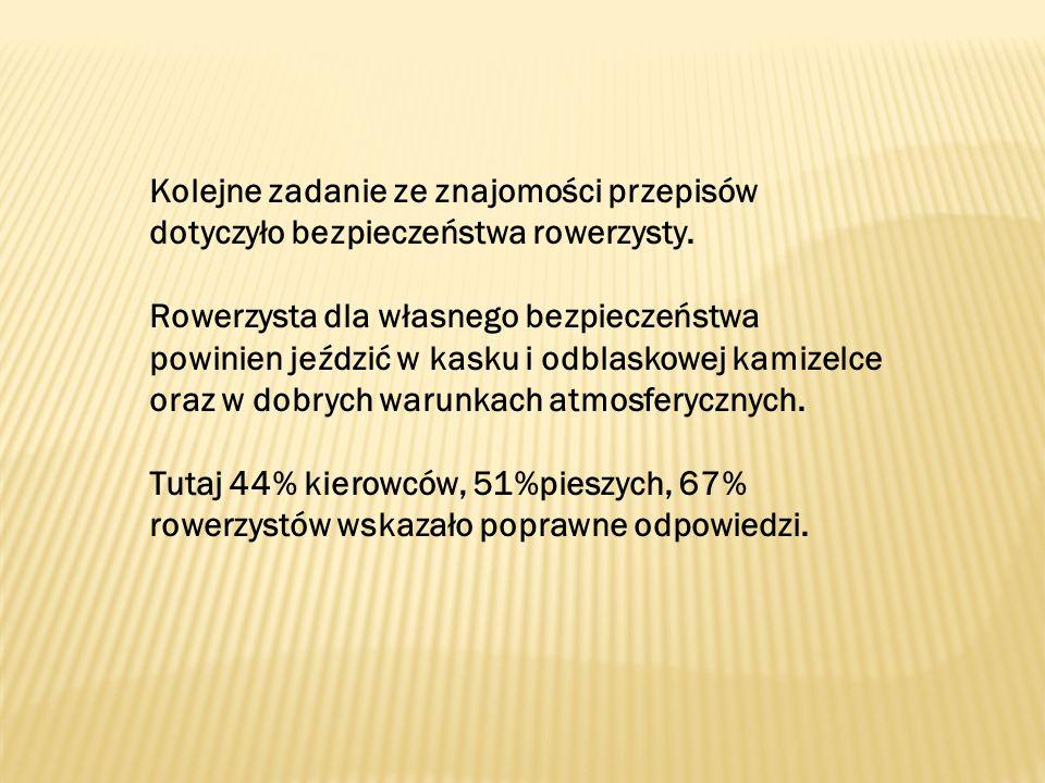 Skrzyżowanie ulic: 11 Listopada- Wyzwolenia - Sosnowa