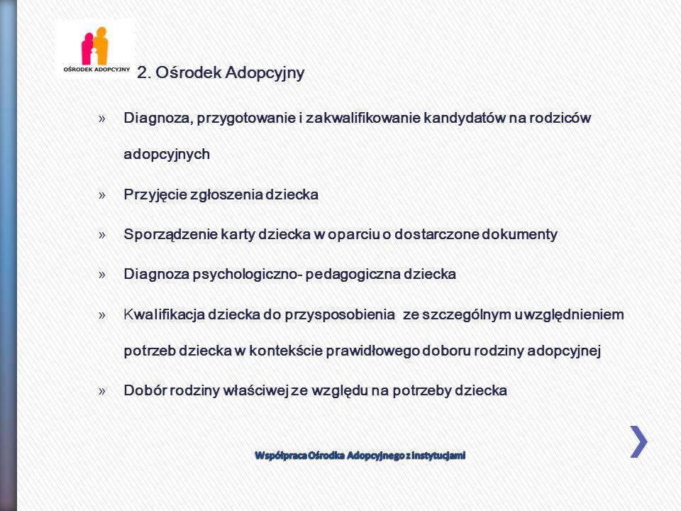 2. Ośrodek Adopcyjny »Diagnoza, przygotowanie i zakwalifikowanie kandydatów na rodziców adopcyjnych »Przyjęcie zgłoszenia dziecka »Sporządzenie karty