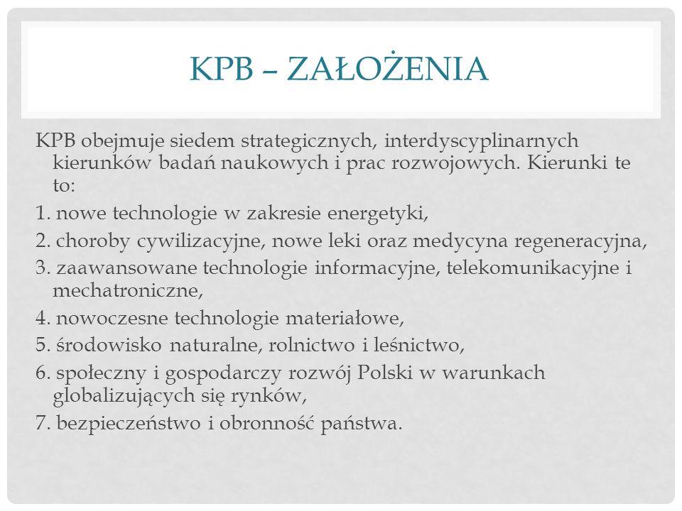 KPB – ZAŁOŻENIA KPB obejmuje siedem strategicznych, interdyscyplinarnych kierunków badań naukowych i prac rozwojowych.