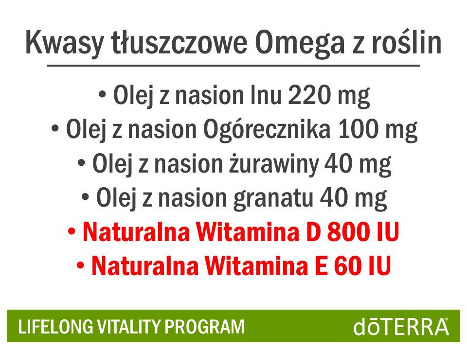 Kwasy tłuszczowe Omega z roślin Olej z nasion lnu 220 mg Olej z nasion Ogórecznika 100 mg Olej z nasion żurawiny 40 mg Olej z nasion granatu 40 mg Nat