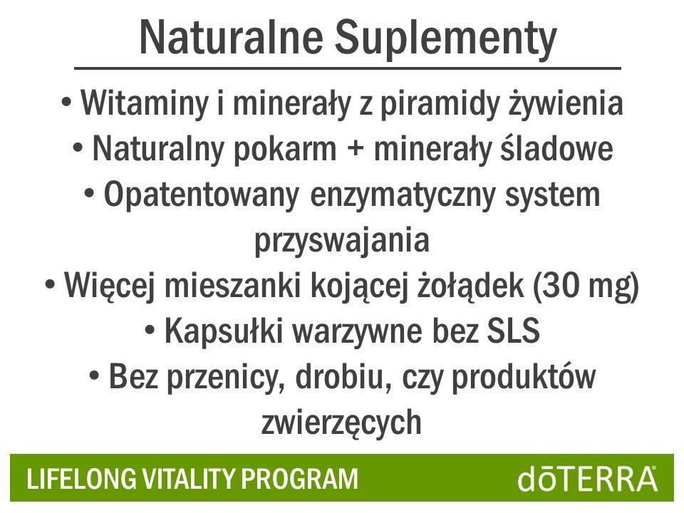 Naturalne Suplementy Witaminy i minerały z piramidy żywienia Naturalny pokarm + minerały śladowe Opatentowany enzymatyczny system przyswajania Więcej mieszanki kojącej żołądek (30 mg) Kapsułki warzywne bez SLS Bez przenicy, drobiu, czy produktów zwierzęcych LIFELONG VITALITY PROGRAM
