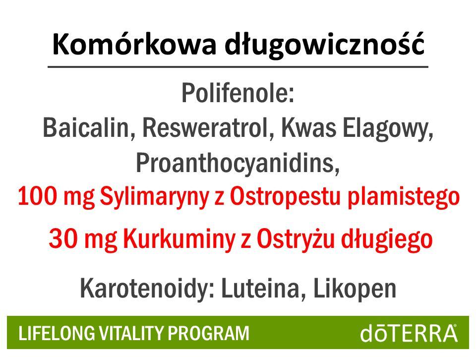 Komórkowa długowiczność LIFELONG VITALITY PROGRAM Polifenole: Baicalin, Resweratrol, Kwas Elagowy, Proanthocyanidins, 100 mg Sylimaryny z Ostropestu plamistego 30 mg Kurkuminy z Ostryżu długiego Karotenoidy: Luteina, Likopen