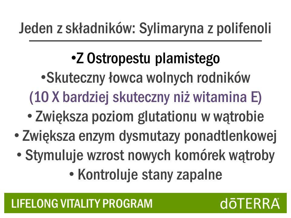 Jeden z składników: Sylimaryna z polifenoli Z Ostropestu plamistego Skuteczny łowca wolnych rodników (10 X bardziej skuteczny niż witamina E) Zwiększa