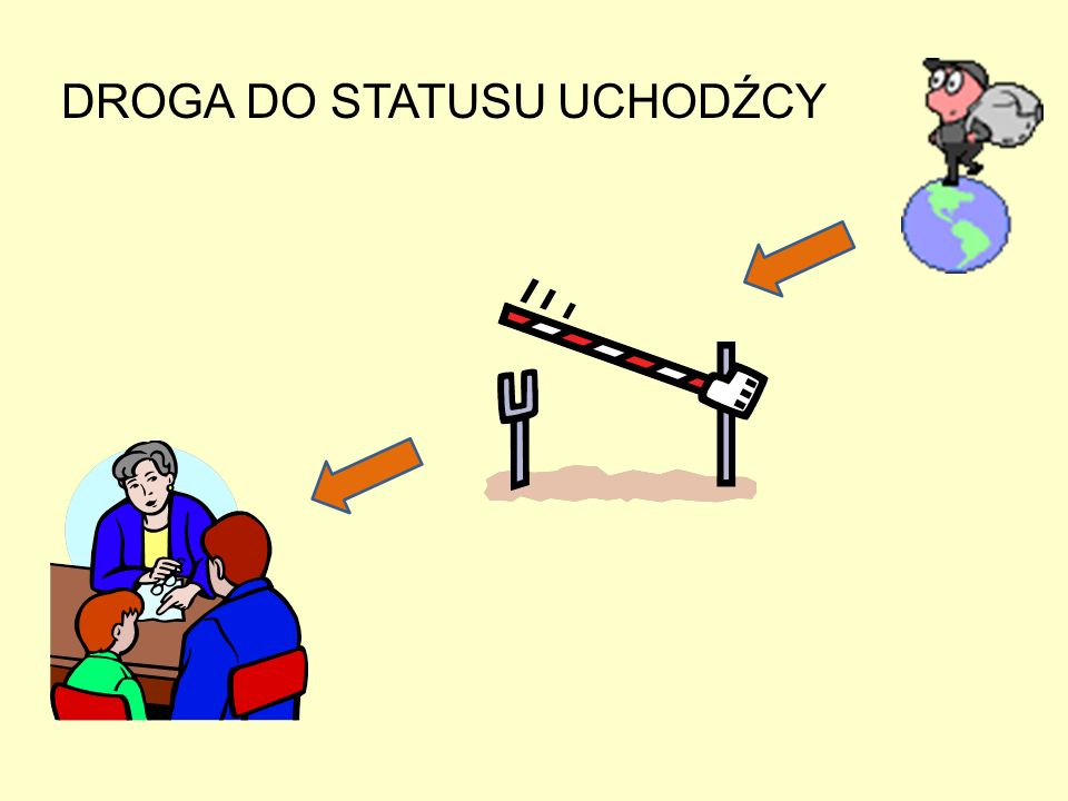 DROGA DO STATUSU UCHODŹCY
