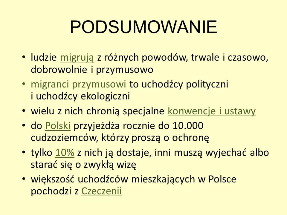 PODSUMOWANIE ludzie migrują z różnych powodów, trwale i czasowo, dobrowolnie i przymusowo migranci przymusowi to uchodźcy polityczni i uchodźcy ekologiczni wielu z nich chronią specjalne konwencje i ustawy do Polski przyjeżdża rocznie do 10.000 cudzoziemców, którzy proszą o ochronę tylko 10% z nich ją dostaje, inni muszą wyjechać albo starać się o zwykłą wizę większość uchodźców mieszkających w Polsce pochodzi z Czeczenii
