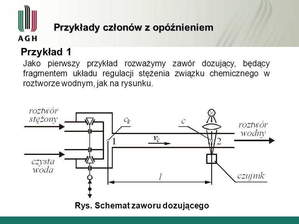 Przykład 1 Jako pierwszy przykład rozważymy zawór dozujący, będący fragmentem układu regulacji stężenia związku chemicznego w roztworze wodnym, jak na
