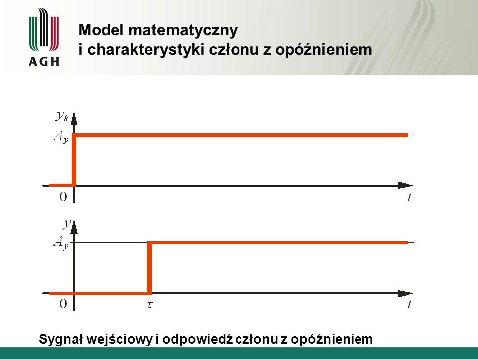 Sygnał wejściowy i odpowiedź członu z opóźnieniem Model matematyczny i charakterystyki członu z opóźnieniem