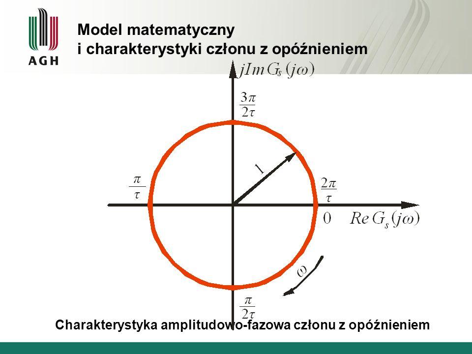 Charakterystyka amplitudowo-fazowa członu z opóźnieniem Model matematyczny i charakterystyki członu z opóźnieniem