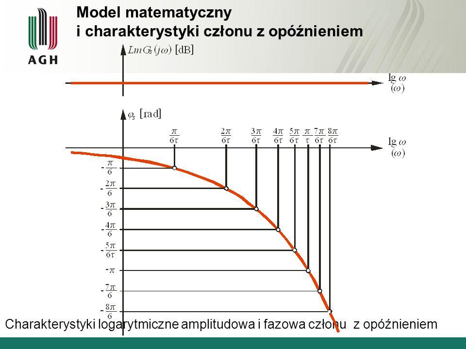 Charakterystyki logarytmiczne amplitudowa i fazowa członu z opóźnieniem Model matematyczny i charakterystyki członu z opóźnieniem