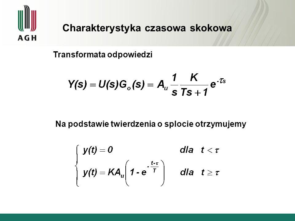 Charakterystyka czasowa skokowa Na podstawie twierdzenia o splocie otrzymujemy Transformata odpowiedzi