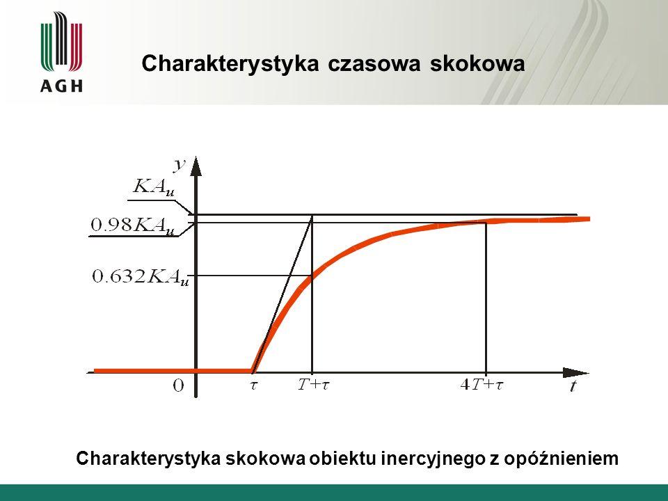 Charakterystyka skokowa obiektu inercyjnego z opóźnieniem Charakterystyka czasowa skokowa