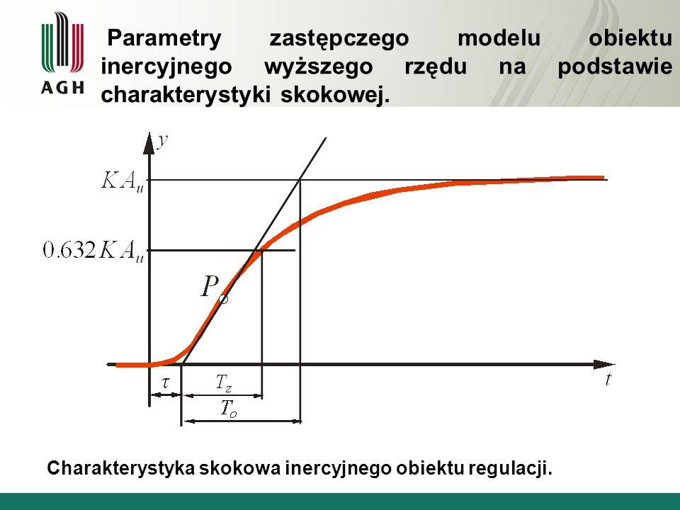 Parametry zastępczego modelu obiektu inercyjnego wyższego rzędu na podstawie charakterystyki skokowej. Charakterystyka skokowa inercyjnego obiektu reg