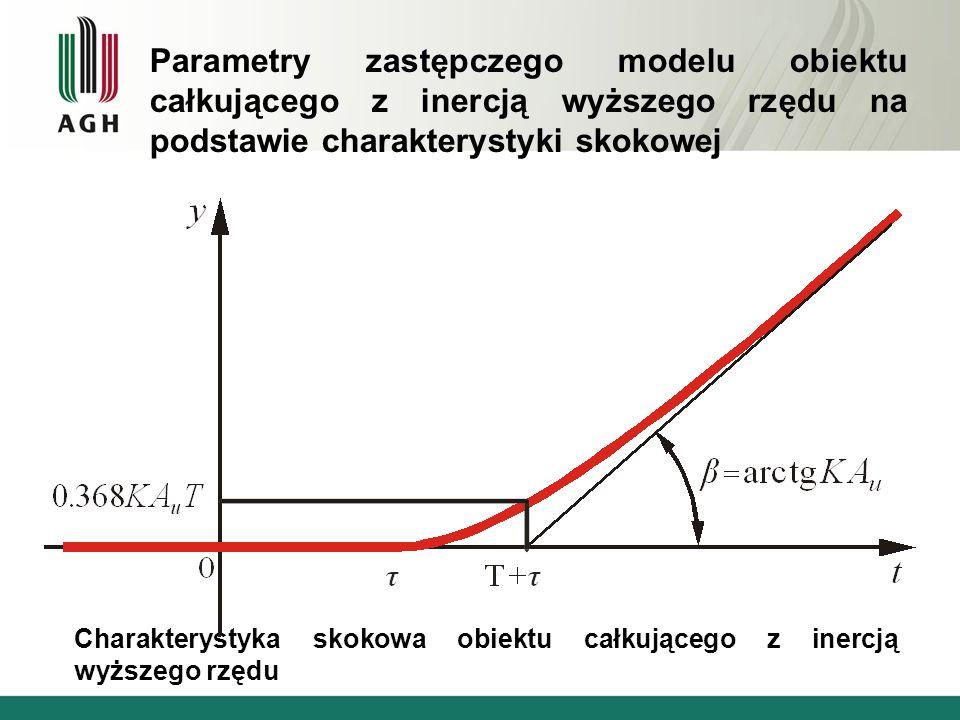 Parametry zastępczego modelu obiektu całkującego z inercją wyższego rzędu na podstawie charakterystyki skokowej Charakterystyka skokowa obiektu całkuj