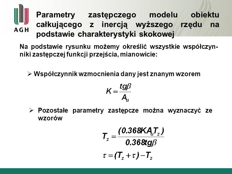 Na podstawie rysunku możemy określić wszystkie współczyn- niki zastępczej funkcji przejścia, mianowicie: Współczynnik wzmocnienia dany jest znanym wzo