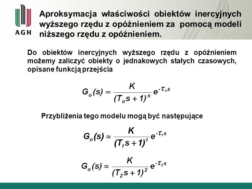 Aproksymacja właściwości obiektów inercyjnych wyższego rzędu z opóźnieniem za pomocą modeli niższego rzędu z opóźnieniem. Do obiektów inercyjnych wyżs