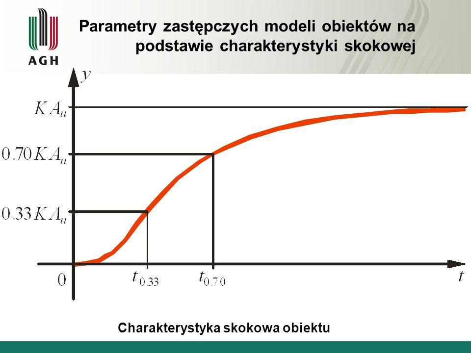 Parametry zastępczych modeli obiektów na podstawie charakterystyki skokowej Charakterystyka skokowa obiektu