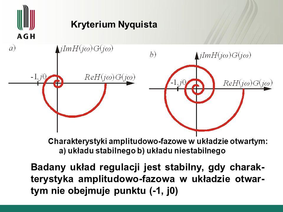 Charakterystyki amplitudowo-fazowe w układzie otwartym: a) układu stabilnego b) układu niestabilnego Badany układ regulacji jest stabilny, gdy charak-