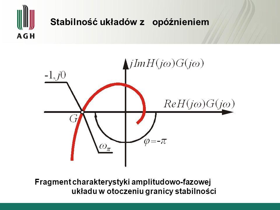Fragment charakterystyki amplitudowo-fazowej układu w otoczeniu granicy stabilności Stabilność układów z opóźnieniem
