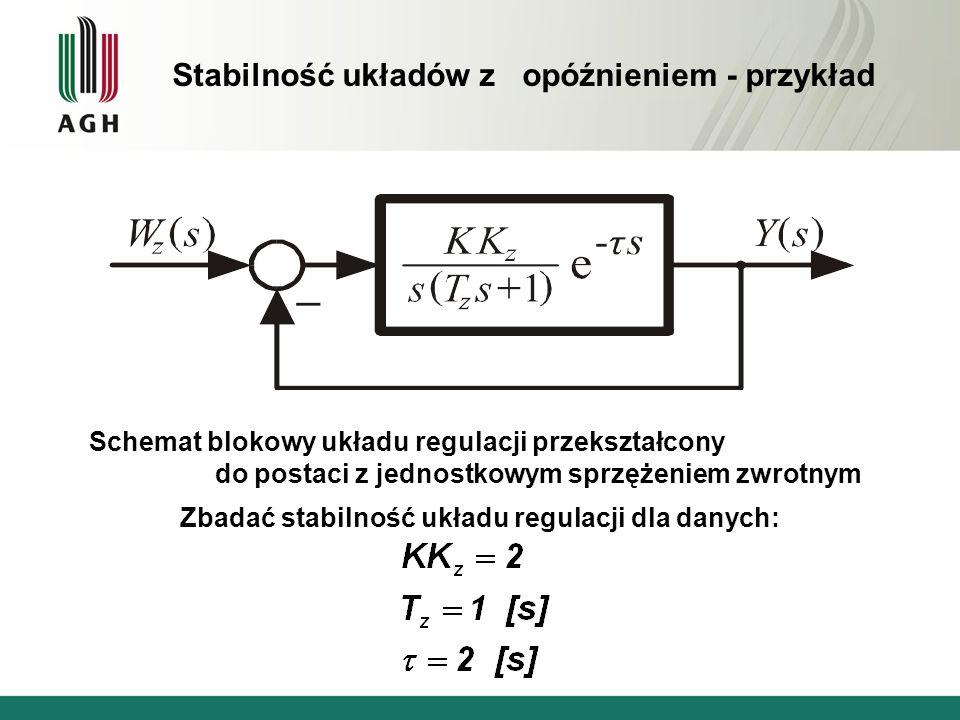 Schemat blokowy układu regulacji przekształcony do postaci z jednostkowym sprzężeniem zwrotnym Zbadać stabilność układu regulacji dla danych: Stabilno