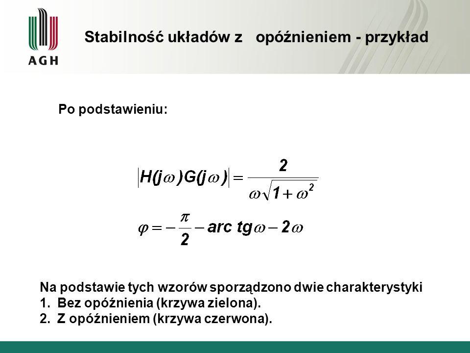 Po podstawieniu: Na podstawie tych wzorów sporządzono dwie charakterystyki 1.Bez opóźnienia (krzywa zielona). 2.Z opóźnieniem (krzywa czerwona). Stabi