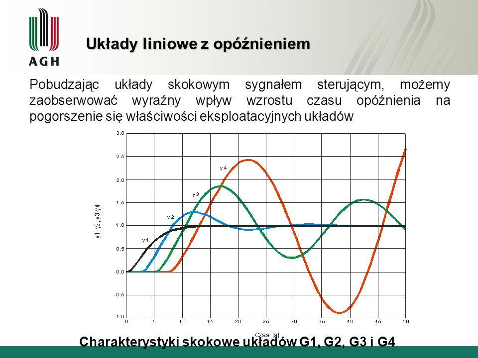 Pobudzając układy skokowym sygnałem sterującym, możemy zaobserwować wyraźny wpływ wzrostu czasu opóźnienia na pogorszenie się właściwości eksploatacyj