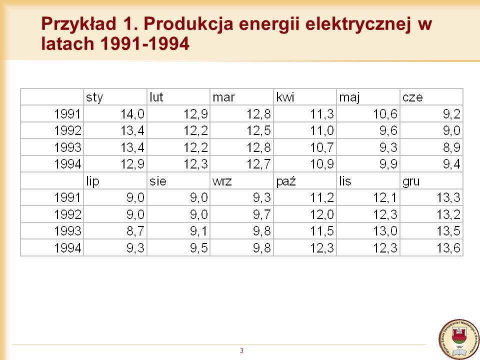 3 Przykład 1. Produkcja energii elektrycznej w latach 1991-1994