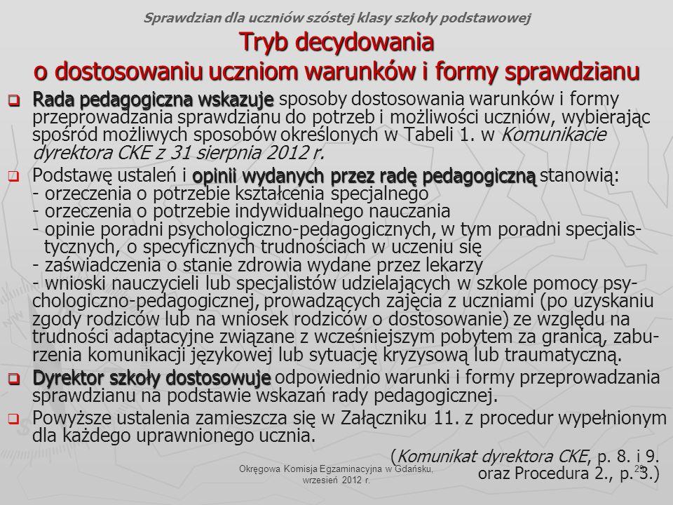 Okręgowa Komisja Egzaminacyjna w Gdańsku, wrzesień 2012 r. 29 Tryb decydowania o dostosowaniu uczniom warunków i formy sprawdzianu Rada pedagogiczna w