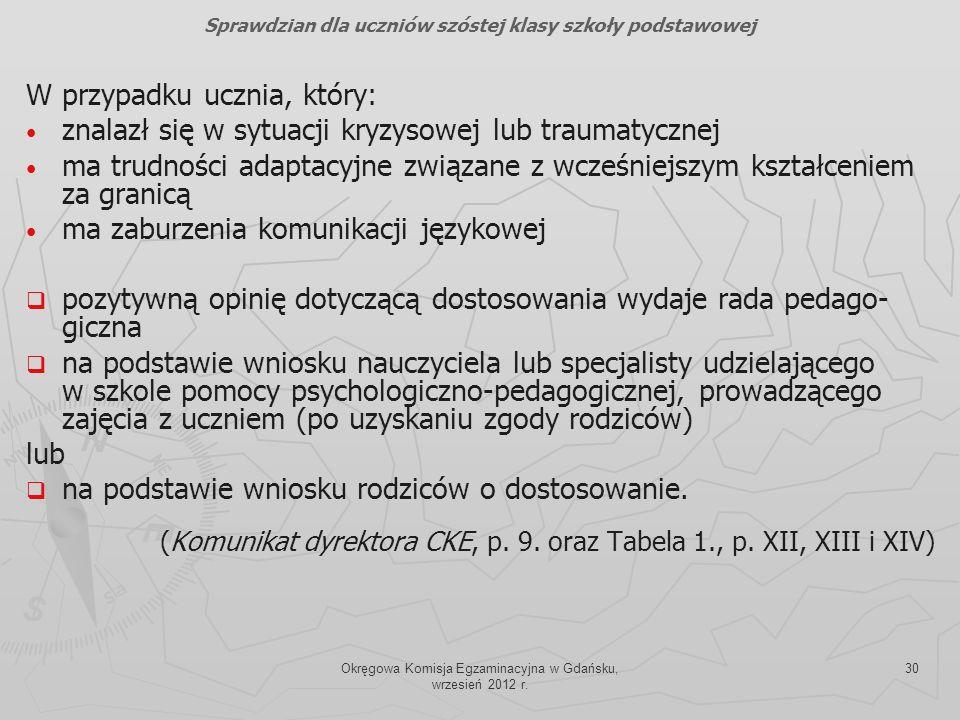 Okręgowa Komisja Egzaminacyjna w Gdańsku, wrzesień 2012 r. 30 W przypadku ucznia, który: znalazł się w sytuacji kryzysowej lub traumatycznej ma trudno