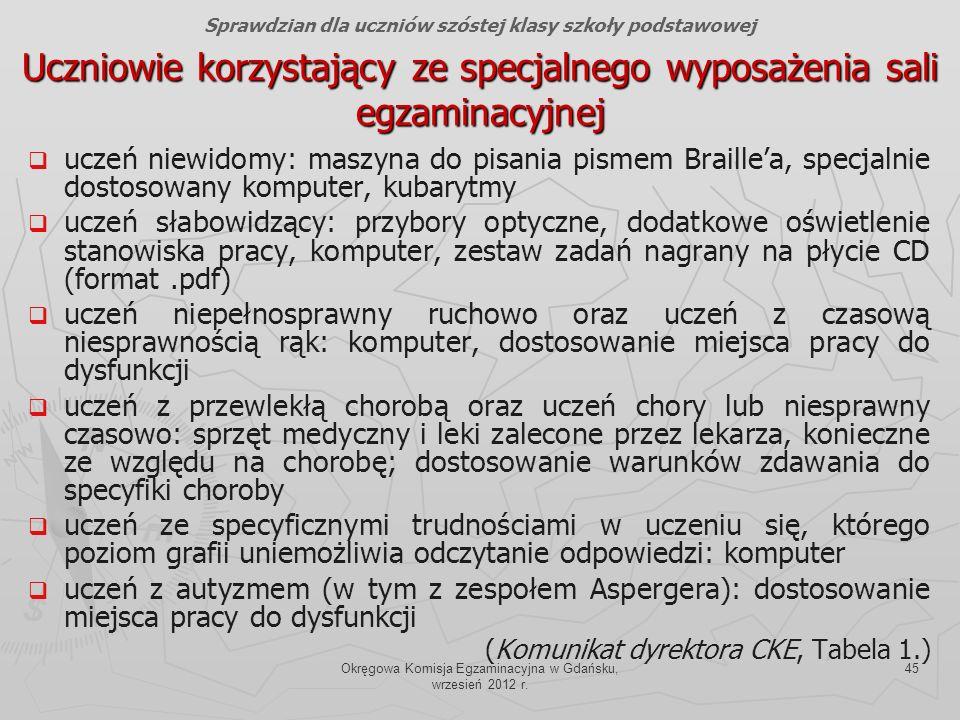 Okręgowa Komisja Egzaminacyjna w Gdańsku, wrzesień 2012 r. 45 Uczniowie korzystający ze specjalnego wyposażenia sali egzaminacyjnej uczeń niewidomy: m