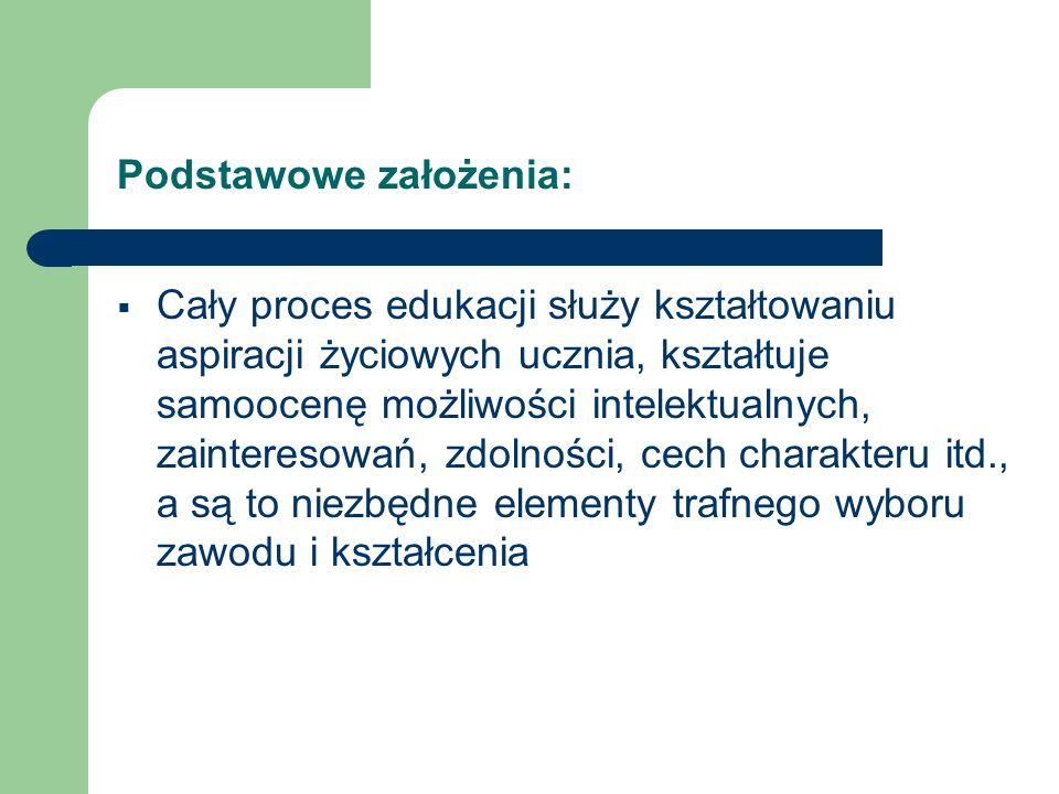 Treści orientacji szkolnej i zawodowej w gimnazjum Uczniowie - ……… Rodzice - ……….