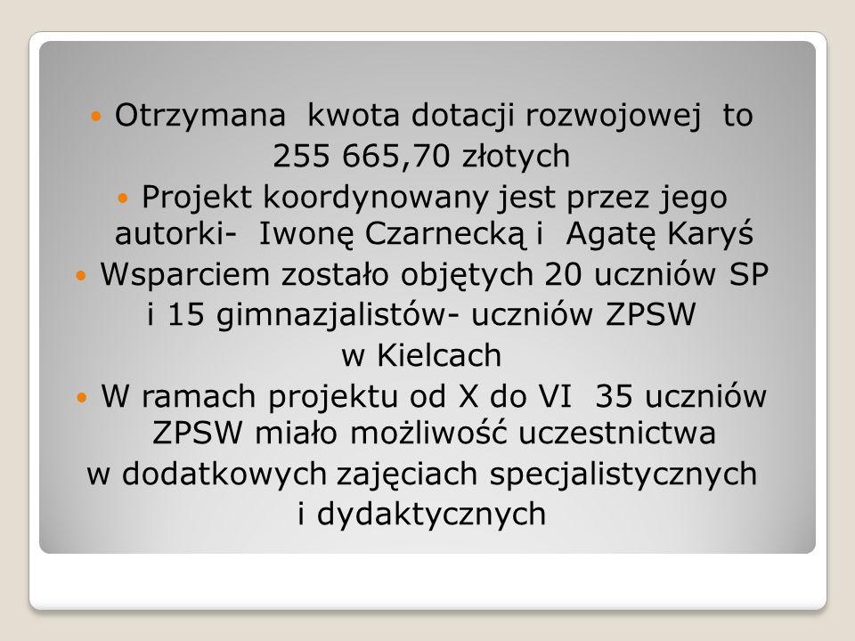 Otrzymana kwota dotacji rozwojowej to 255 665,70 złotych Projekt koordynowany jest przez jego autorki- Iwonę Czarnecką i Agatę Karyś Wsparciem zostało objętych 20 uczniów SP i 15 gimnazjalistów- uczniów ZPSW w Kielcach W ramach projektu od X do VI 35 uczniów ZPSW miało możliwość uczestnictwa w dodatkowych zajęciach specjalistycznych i dydaktycznych