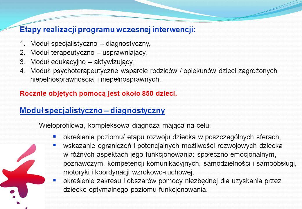 Etapy realizacji programu wczesnej interwencji: 1.Moduł specjalistyczno – diagnostyczny, 2.Moduł terapeutyczno – usprawniający, 3.Moduł edukacyjno – aktywizujący, 4.Moduł: psychoterapeutyczne wsparcie rodziców / opiekunów dzieci zagrożonych niepełnosprawnością i niepełnosprawnych.