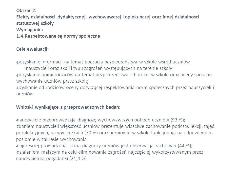 Obszar 2: Efekty działalności dydaktycznej, wychowawczej i opiekuńczej oraz innej działalności statutowej szkoły Wymaganie: 1.4.Respektowane są normy