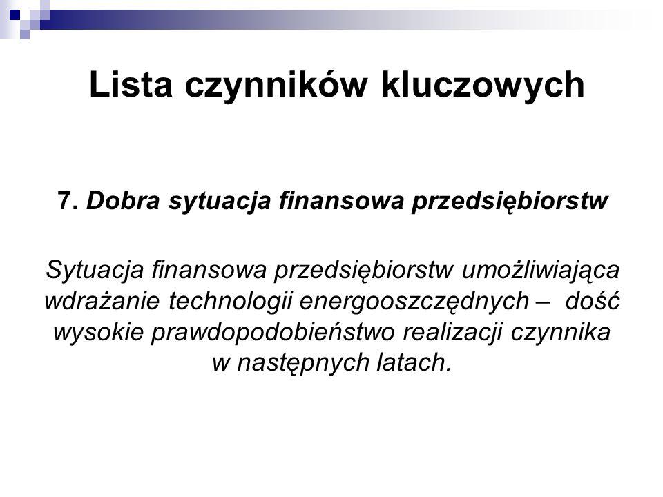 Lista czynników kluczowych 7. Dobra sytuacja finansowa przedsiębiorstw Sytuacja finansowa przedsiębiorstw umożliwiająca wdrażanie technologii energoos
