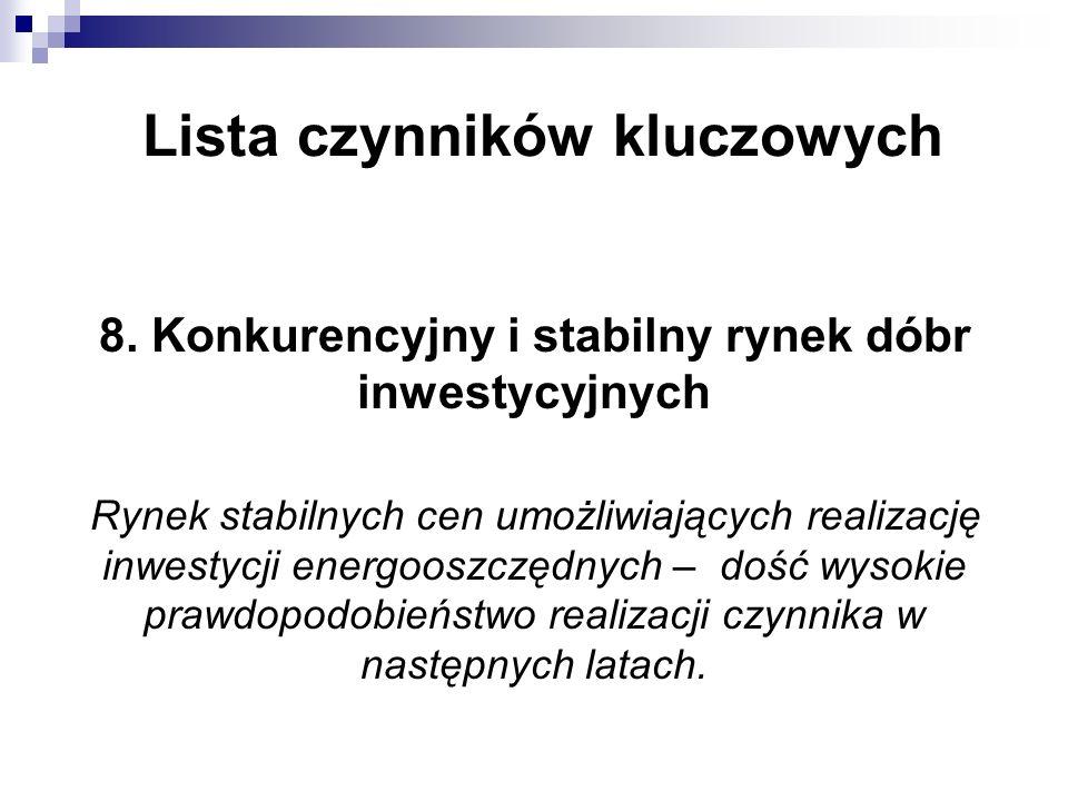 Lista czynników kluczowych 8. Konkurencyjny i stabilny rynek dóbr inwestycyjnych Rynek stabilnych cen umożliwiających realizację inwestycji energooszc