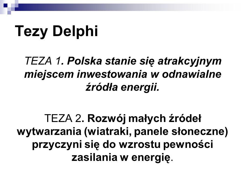Tezy Delphi TEZA 1. Polska stanie się atrakcyjnym miejscem inwestowania w odnawialne źródła energii. TEZA 2. Rozwój małych źródeł wytwarzania (wiatrak